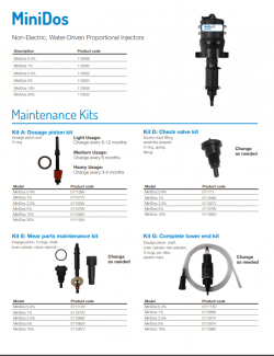 MiniDos Maintenance Kits